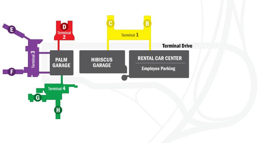Mapa de la terminal del aeropuerto de Fort Lauderdale