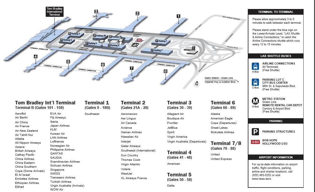 Mapa General de la Terminal del aeropuerto de Los Angeles LAX