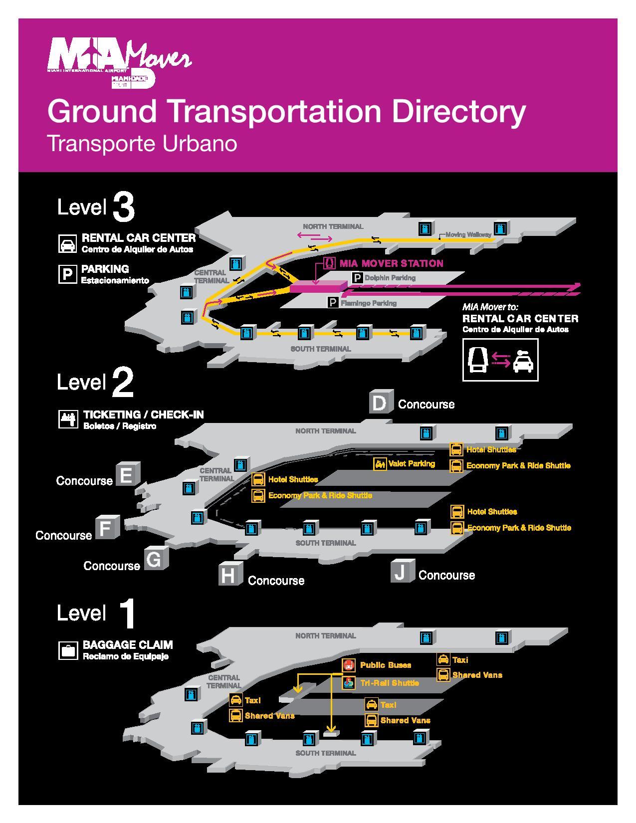 Mapa del transporte de las terminales en el aeropuerto de Miami