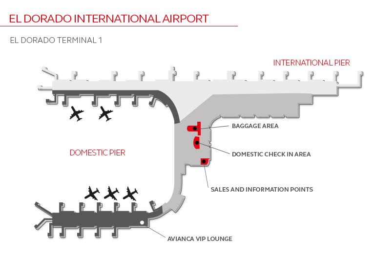 Mapa de la T1 del aeropuerto de Bogota