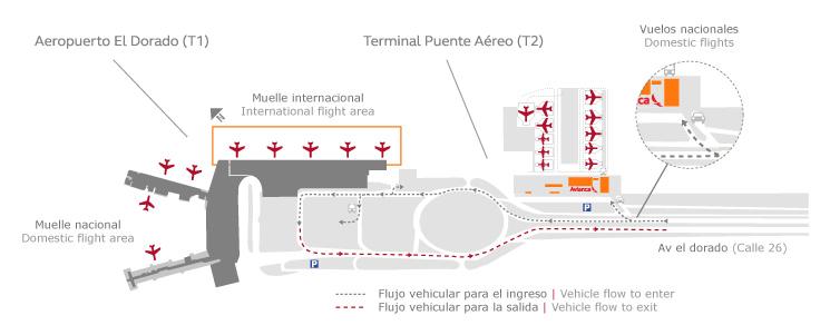 Mapa General de terminales del aeropuerto de Bogota El Dorado