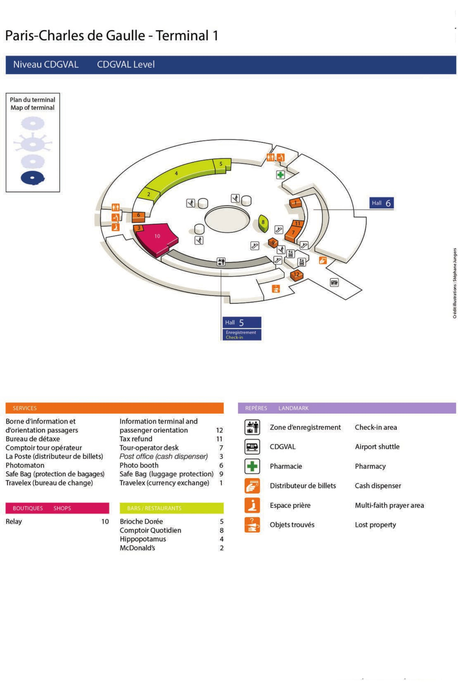 Plano de la Terminal 1 Nivel CDGVAL del aeropuerto de Paris Charles de Gaulle