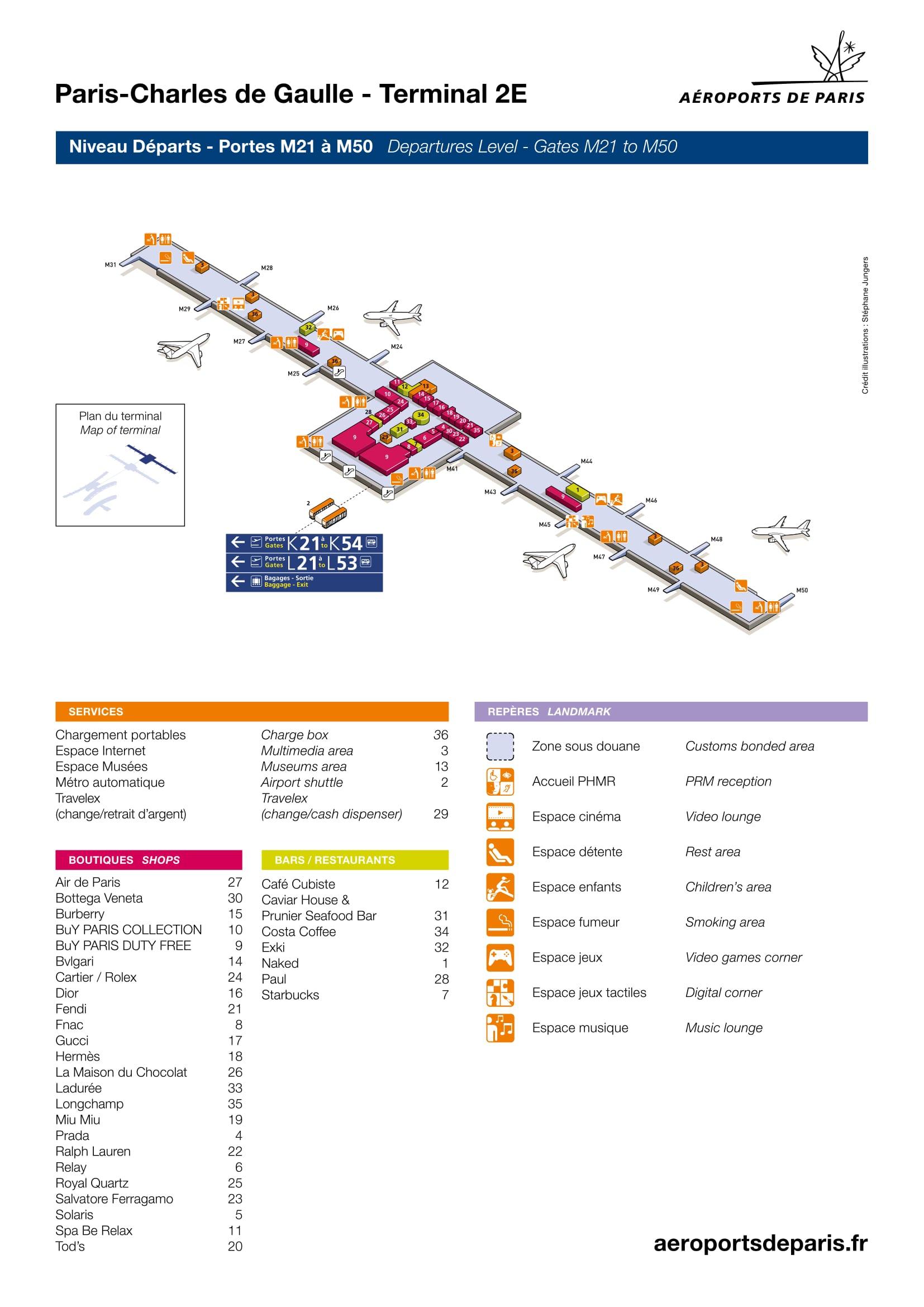 Mapa de la Terminal 2E3