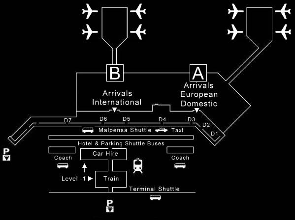 Plano del nivel 0 Terminal 1 del aeropuerto de Milan Malpensa